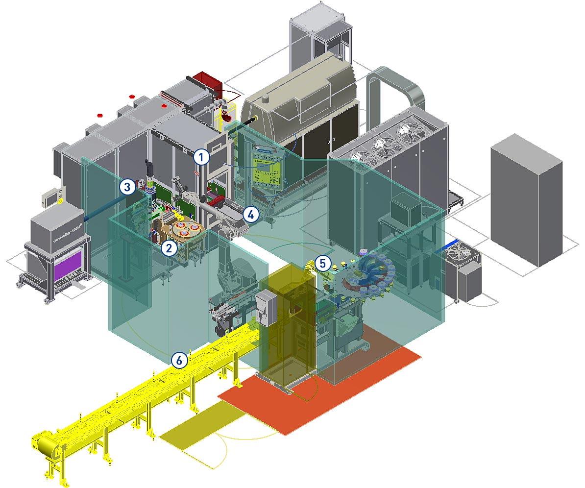 激光系统自动化选项